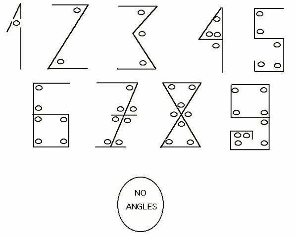Почему цифры называются арабскими? История цифр.