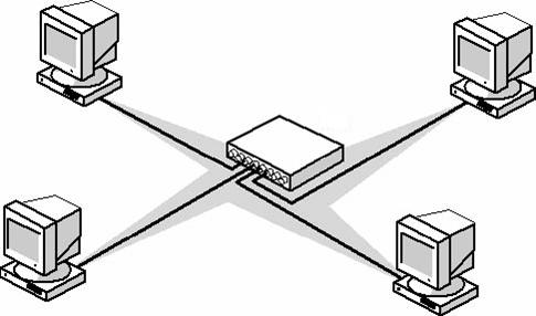 Сетевые протоколы RIP, OSPF, EIGRP