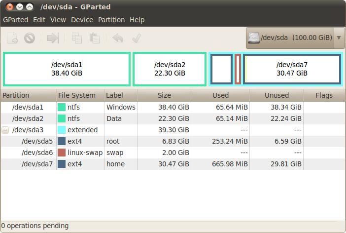 Разметка диска в Linux. Основные каталоги и их назначение